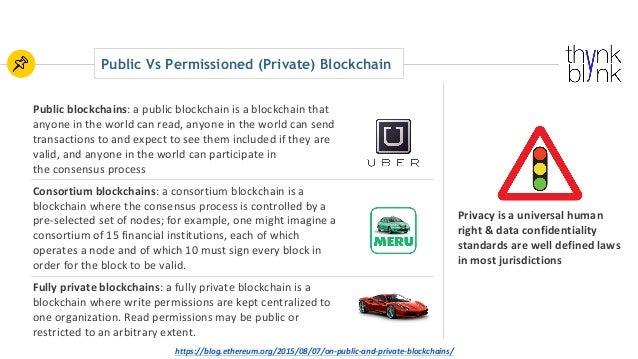 Public Vs Permissioned (Private) Blockchain Publicblockchains:apublicblockchainisablockchainthat anyoneinthewo...