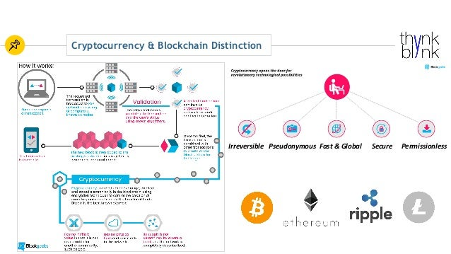 Cryptocurrency & Blockchain Distinction Irreversible Pseudonymous Fast&Global Secure Permissionless