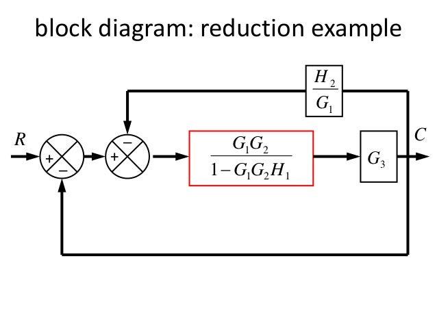 Block diagram 20 block diagram ccuart Images