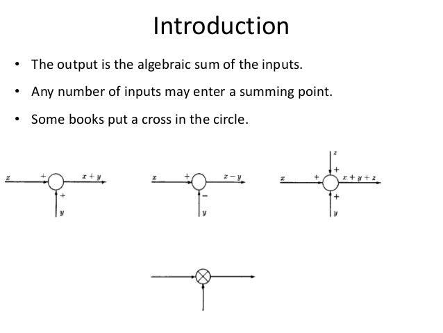 Block diagram ccuart Images