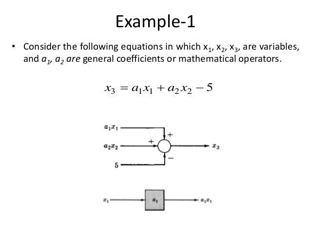 block diagram equations artix 7 block diagram