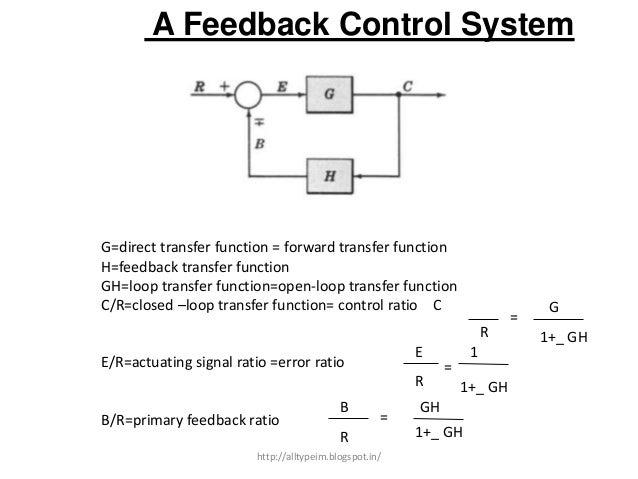 Ziemlich Feedback Blockdiagramm Galerie - Elektrische ...