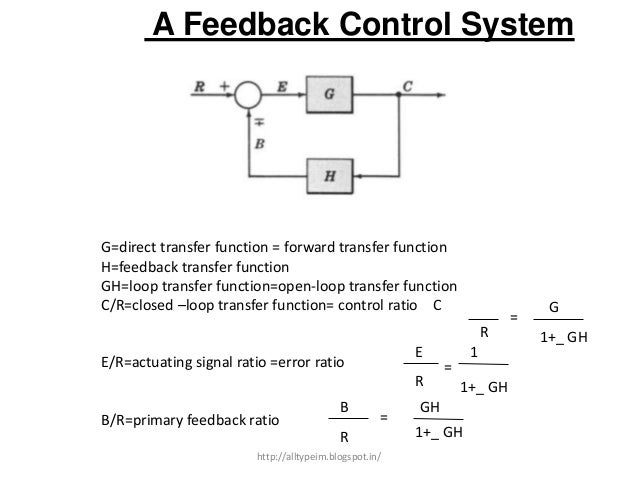 transfer function block diagram rules – readingrat, Wiring block
