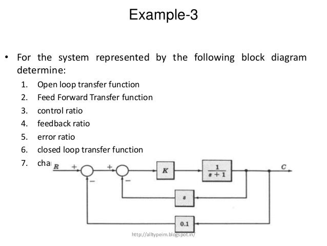 cj 7 fuse block diagram step 7 function block diagram block diagram #6
