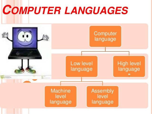 Block diagram computer programming utilization computer languages ccuart Image collections
