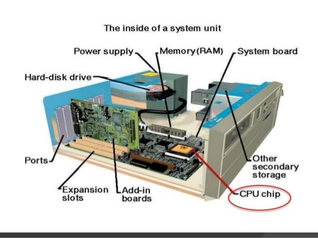 Diagram Of The Inside Of A Computer Computer Keyboard Diagram With