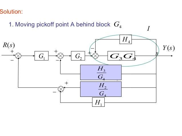 block diagram reduction technique pdf