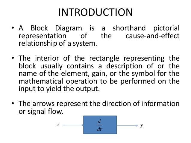 Block diagram representation | Advantages Of Block Diagram |  | SlideShare