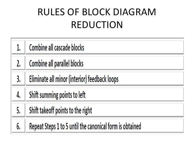 Advantages of block diagram auto electrical wiring diagram block diagram representation rh slideshare net advantages of reliability block diagram advantages of block diagram representation in control system ccuart Images