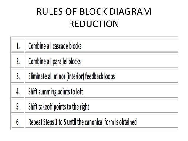 Block diagram representation 8 rules of block diagram reduction ccuart Images