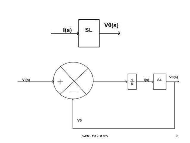 Block diagram representation 3