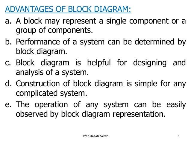 Block diagram representation 3 | Advantages Of Block Diagram |  | SlideShare