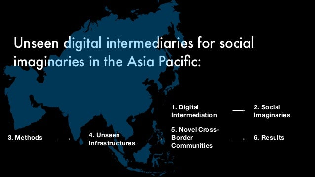 Blocked by YouTube - Unseen digital intermediation for social imaginaries in the Asia Pacific Slide 3
