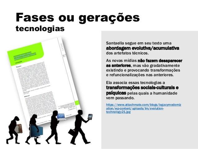 As tecnologias e suas fases Slide 2