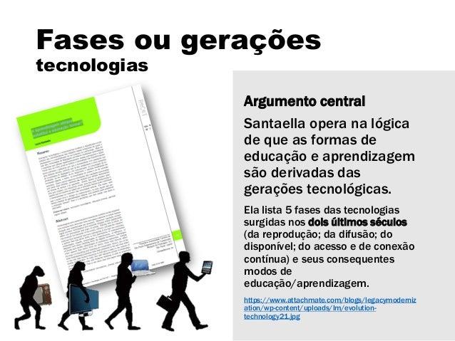 As tecnologias e suas fases Slide 3