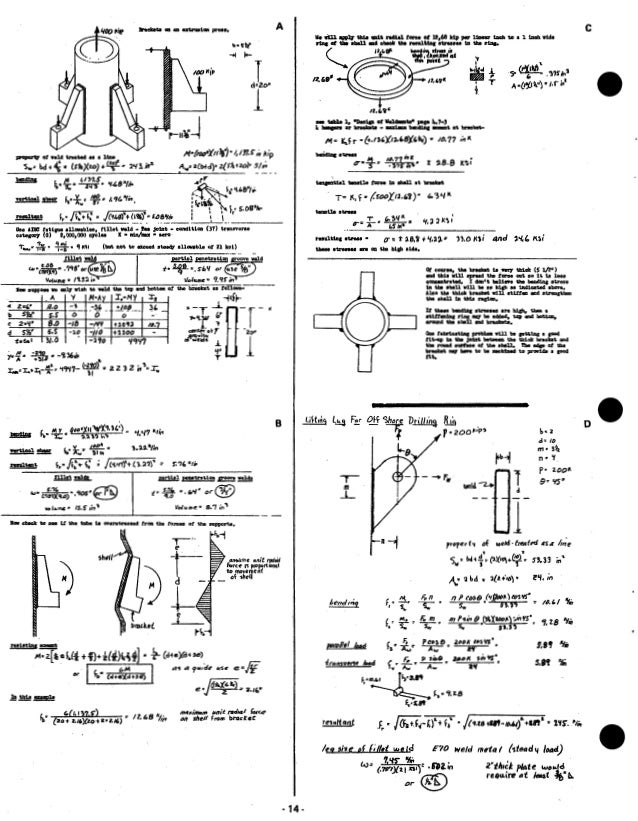 blodgett lincolnsolutionstodesignofweldments 16 638?cb=1453304211 blodgett lincoln solutions to design of weldments blodgett fa-100 wiring diagram at crackthecode.co