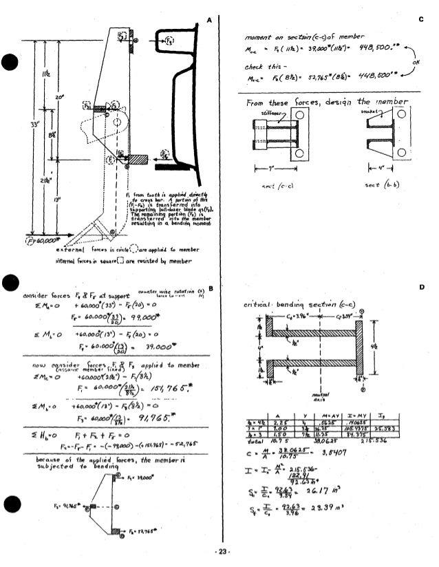 blodgett lincolnsolutionstodesignofweldments 25 638?cb=1453304211 blodgett lincoln solutions to design of weldments blodgett ef 111 wiring diagram at gsmx.co