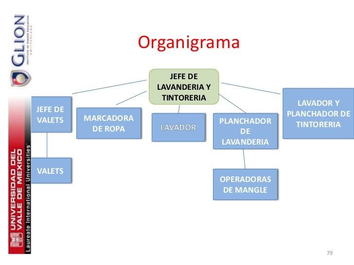 Blog for Planchador de ropa