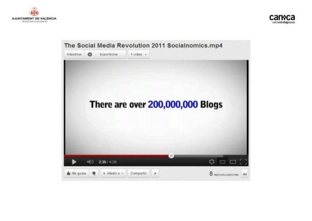 ELEMENTOS DE UN BLOGENLACESUna particularidad que diferencia a los Weblogs de lossitios de noticias, es que las entradas s...