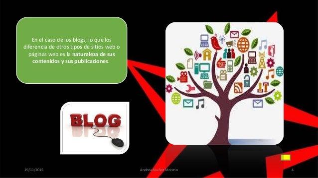 19/11/2015 Andrea Muñoz Moreno 4 En el caso de los blogs, lo que los diferencia de otros tipos de sitios web o páginas web...