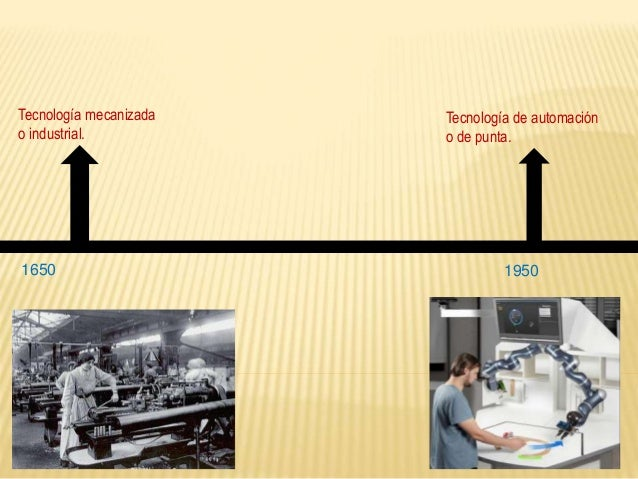 Tecnología mecanizada o industrial.  Tecnología de automatización o punta.  1650 1950