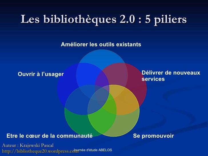 Les bibliothèques 2.0 : 5 piliers Délivrer de nouveaux  services Auteur : Krajewski Pascal http://bibliotheque20.wordpress...