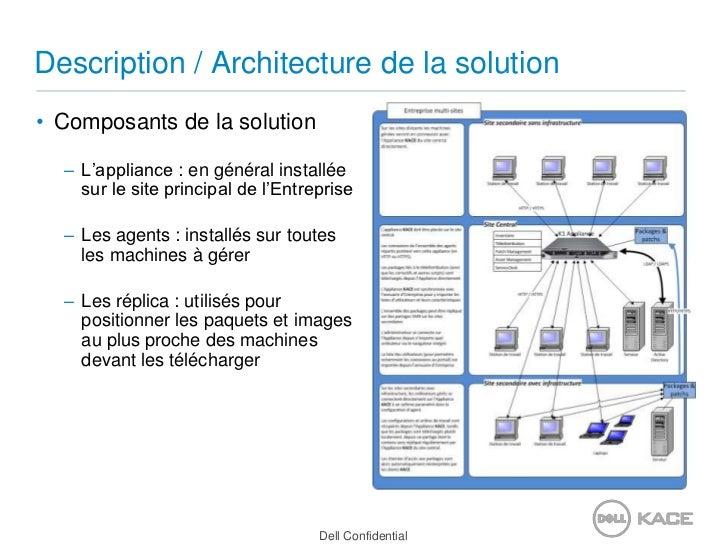 Description / Architecture de la solution<br />Composants de la solution<br />L'appliance : en général installée sur le si...