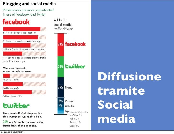 Diffusione                         tramite                         Social                         mediadomenica 6 novembre...