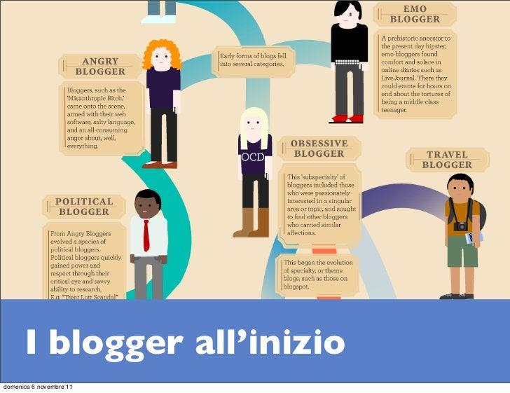 I blogger all'iniziodomenica 6 novembre 11
