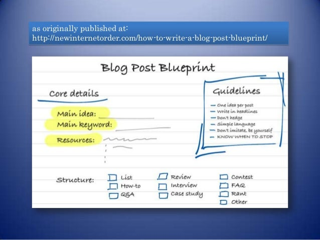 Blog post blueprint by newinternetorder malvernweather Image collections