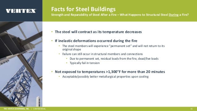 Fire - How it Affects Structural Steel Framing