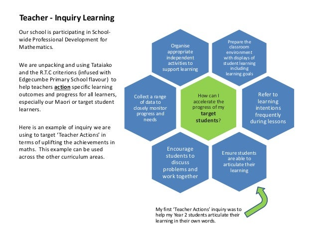 R.T.C 6 - Inquiry Planning - Maths - What is Evidence?