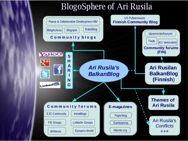 BlogoSphere of Ari RusilaBlogoSphere of Ari RusilaAri RusilanBalkanBlog(Finnish)Ari RusilasConflicts+++Themes ofAri Rusila...