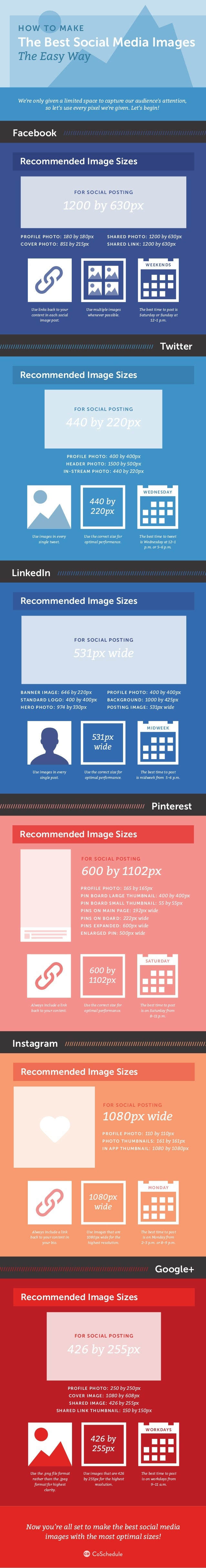HOW TO MAKE The Best Social Media Images The Easy Way We're only given a limited space to capture our audience's attention...