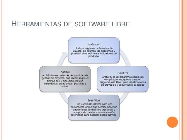 HERRAMIENTAS DE SOFTWARE LIBRE                                               iceScrum                                    I...