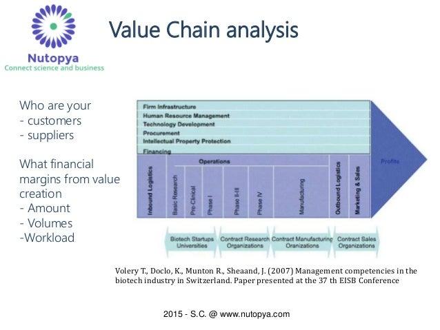 business model analysis Business model analysis on android app stores jyväskylä: university of  jyväskylä, 2013, 103 p information systems, master's thesis.