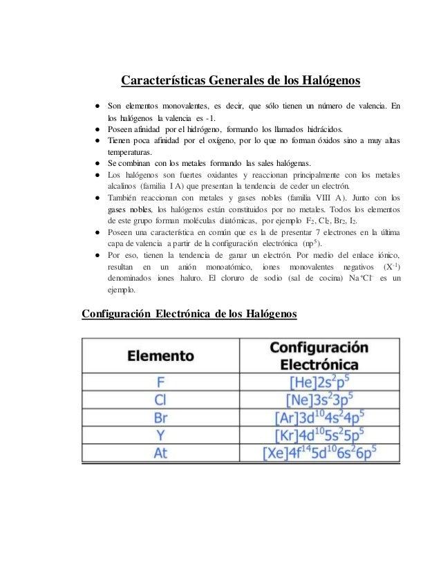 Carbonoideosnitrogenoideosanfigenos y halogenos caractersticas generales de los halgenos urtaz Images
