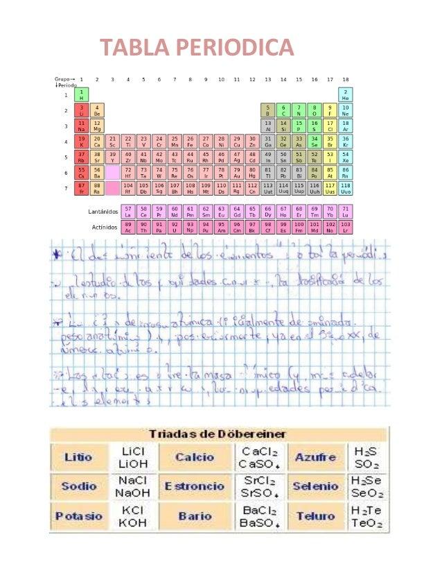 Blog digital quimica general y organica 2 tabla periodica urtaz Image collections