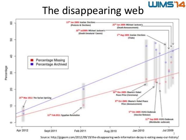 BlogForever Crawler: Techniques and algorithms to harvest modern weblogs Presentation at WIMS'14 Slide 3