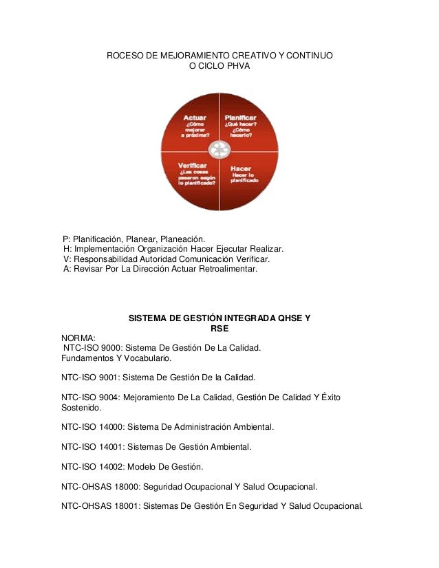 ROCESO DE MEJORAMIENTO CREATIVO Y CONTINUO O CICLO PHVA  P: Planificación, Planear, Planeación. H: Implementación Organiza...