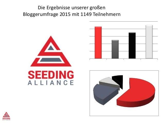 Die Ergebnisse unserer großen Bloggerumfrage 2015 mit 1149 Teilnehmern