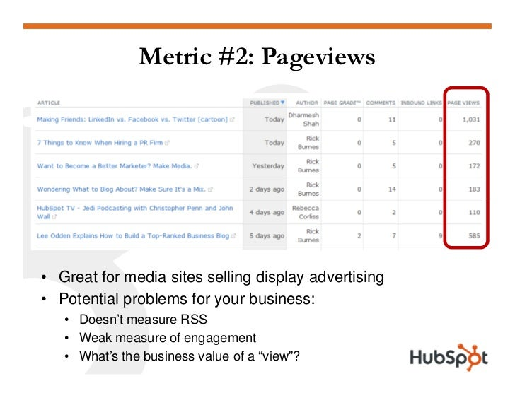 Metric #2: Pageviews     • Great for media sites selling display advertising • Potential problems for your business:    • ...