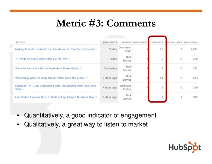 Metric #3: Comments     • Quantitatively, a good indicator of engagement • Qualitatively, a great way to listen to market