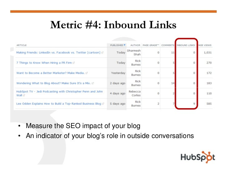 Metric #4: Inbound Links     • Measure the SEO impact of your blog • An indicator of your blog's role in outside conversat...
