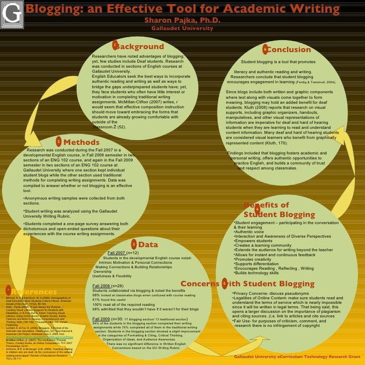 Blogging: an Effective Tool for Academic Writing Sharon Pajka, Ph.D. Gallaudet University Gallaudet University eCurriculum...