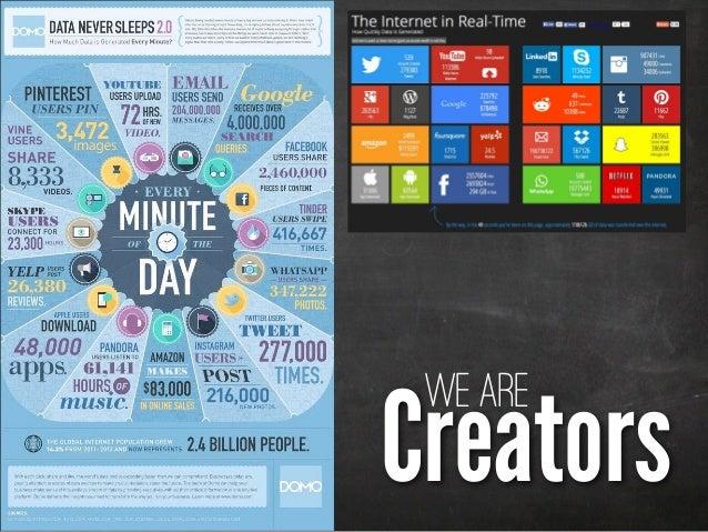 Creators We are