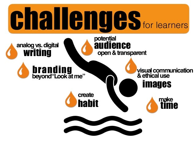 writing images branding time challengesfor learners analogvs.digital visualcommunication &ethicaluse make create habit bey...