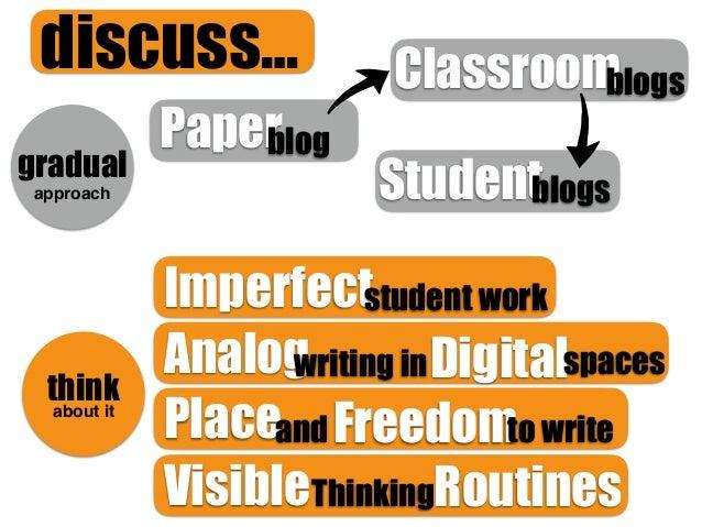 discuss… gradual approach Classroomblogs Paperblog Studentblogs thinkabout it Imperfectstudent work Analogwriting inDigita...