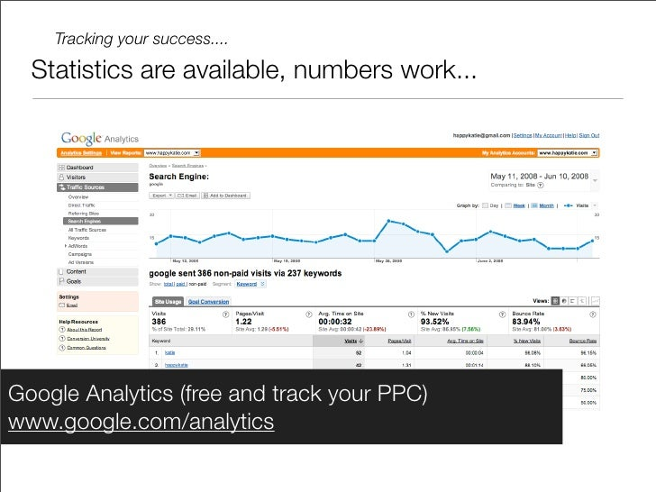 Tracking your success....   Stats just a click away...     Built-in Blog utility traffic meters www.typepad.com // www.word...