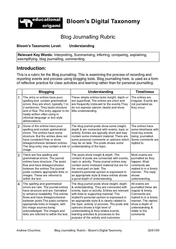 Blooms Digital Taxonomy                                   Blog Journalling RubricBlooms Taxonomic Level:                  ...